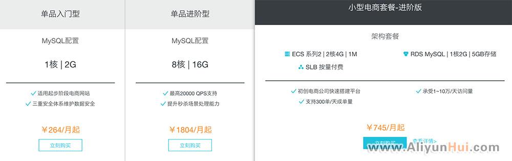 阿里云MySQL云数据库价格表