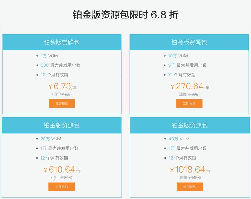 性能测试(PTS)铂金版资源包限时6.8折