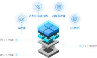 阿里云VGN5i虚拟化GPU服务器价格更低的GPU计算服务