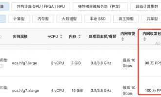 阿里云服务器内网收发包PPS是什么?