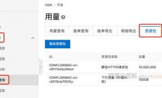 阿里云CDN HTTPS请求数使用及剩余查询